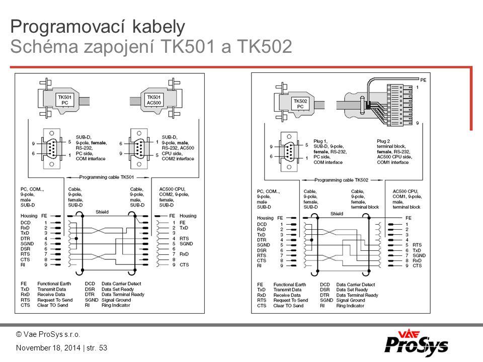 Programovací kabely Schéma zapojení TK501 a TK502