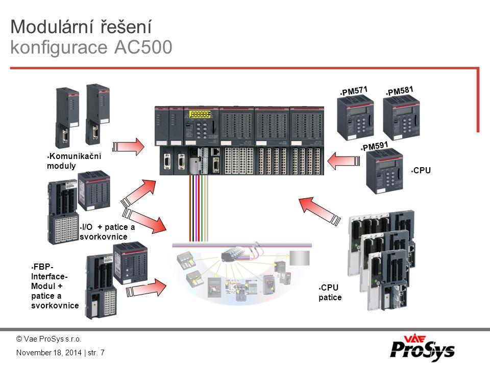 Modulární řešení konfigurace AC500