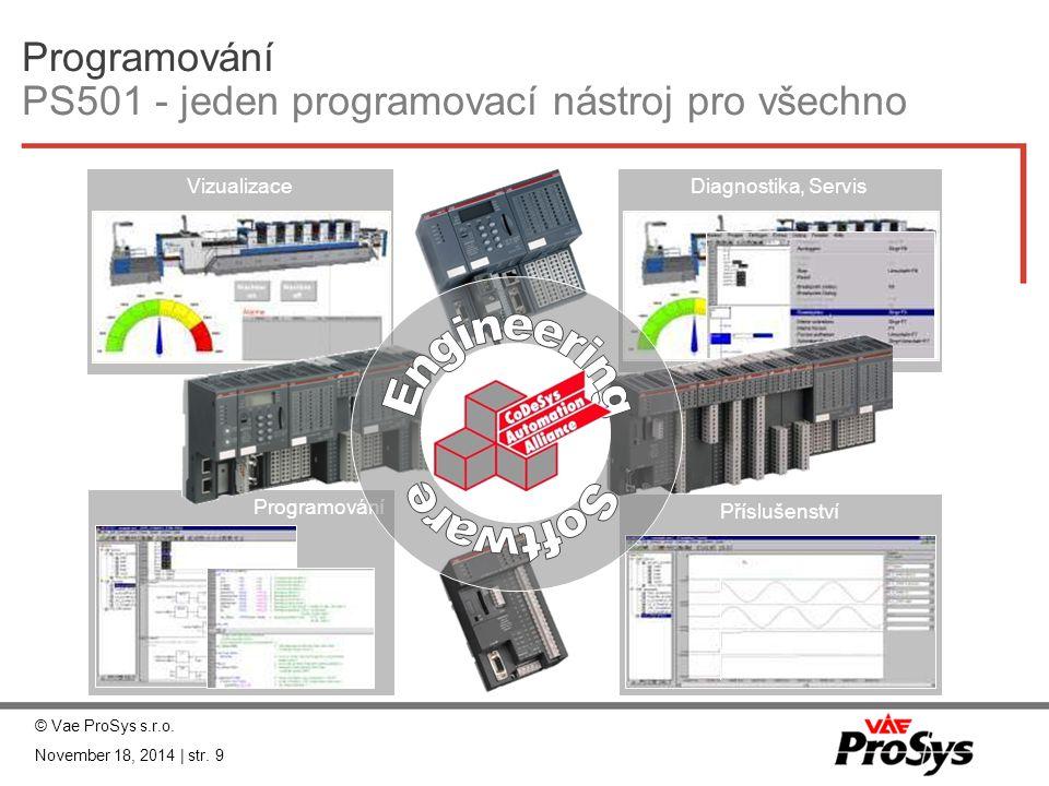 Programování PS501 - jeden programovací nástroj pro všechno
