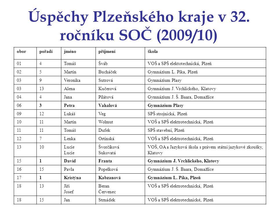 Úspěchy Plzeňského kraje v 32. ročníku SOČ (2009/10)