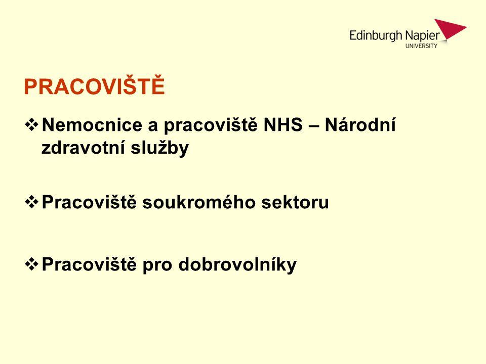 PRACOVIŠTĚ Nemocnice a pracoviště NHS – Národní zdravotní služby