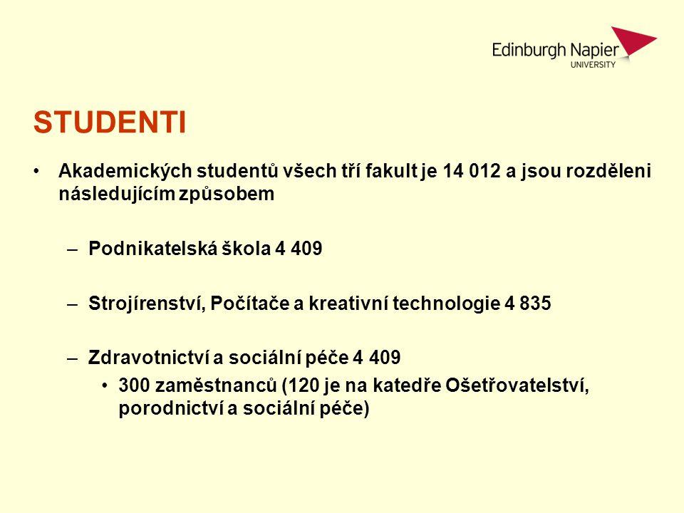 STUDENTI Akademických studentů všech tří fakult je 14 012 a jsou rozděleni následujícím způsobem. Podnikatelská škola 4 409.