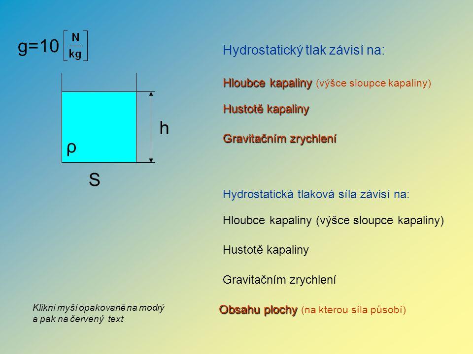 g=10 h ρ S Hydrostatický tlak závisí na: