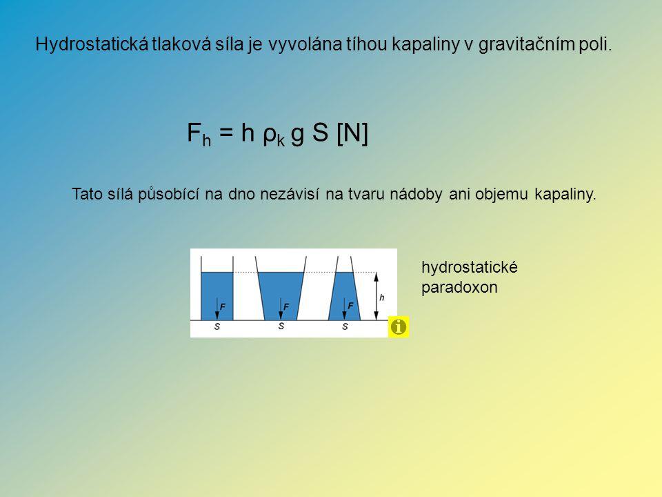 Hydrostatická tlaková síla je vyvolána tíhou kapaliny v gravitačním poli.