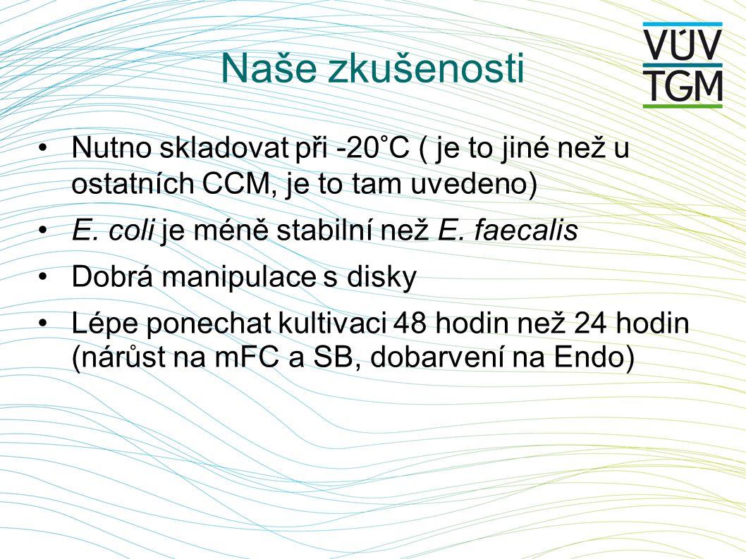 Naše zkušenosti Nutno skladovat při -20°C ( je to jiné než u ostatních CCM, je to tam uvedeno) E. coli je méně stabilní než E. faecalis.