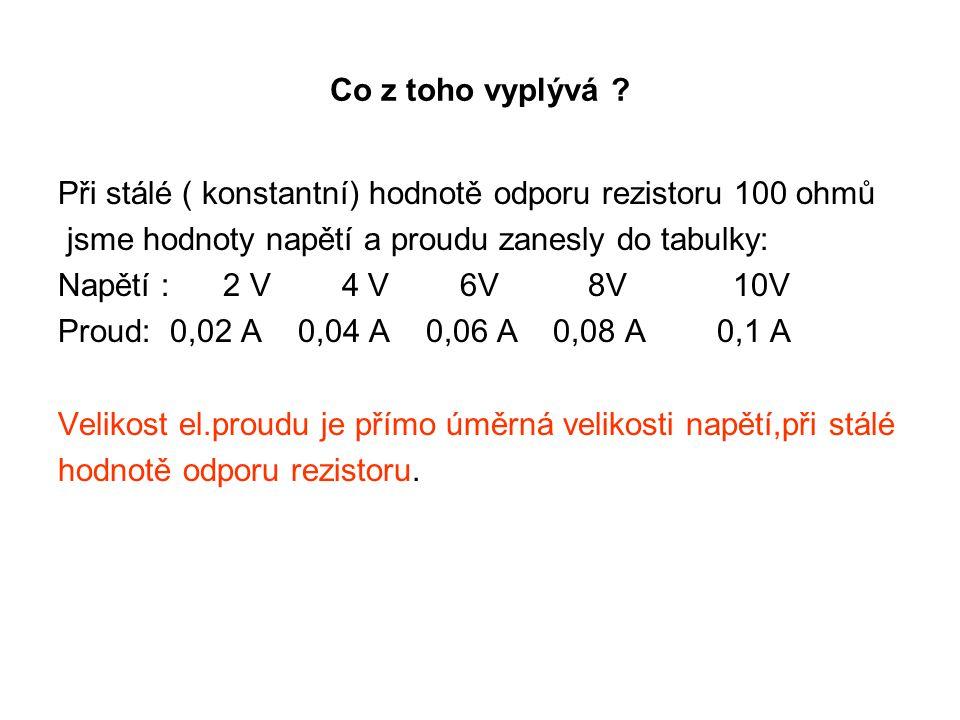 Co z toho vyplývá Při stálé ( konstantní) hodnotě odporu rezistoru 100 ohmů. jsme hodnoty napětí a proudu zanesly do tabulky: