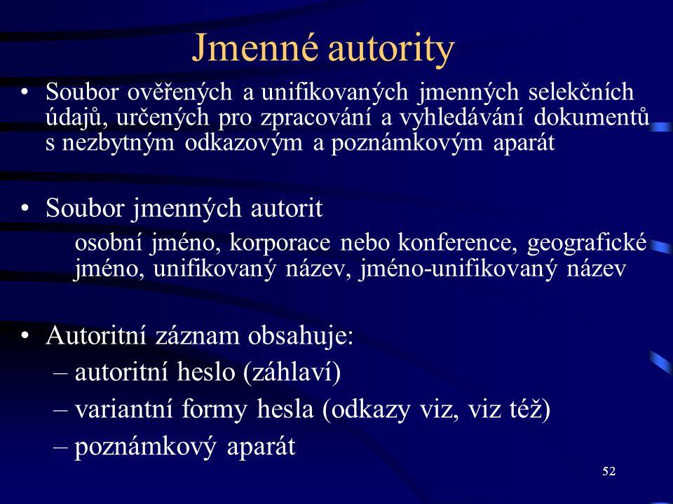 Jmenné autority Soubor jmenných autorit