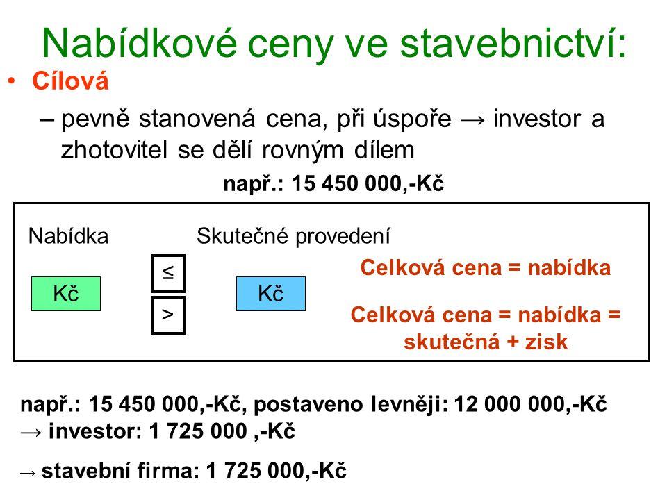 Nabídkové ceny ve stavebnictví:
