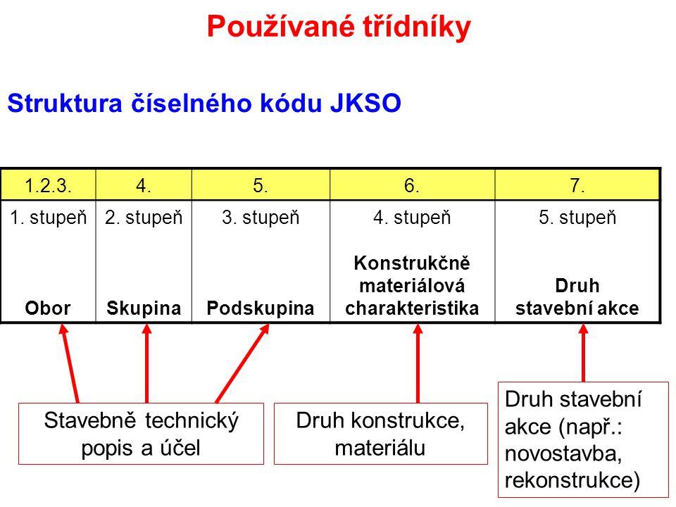 Používané třídníky Struktura číselného kódu JKSO