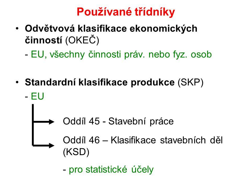 Používané třídníky Odvětvová klasifikace ekonomických činností (OKEČ)