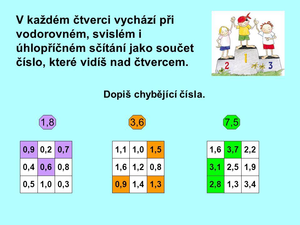V každém čtverci vychází při vodorovném, svislém i úhlopříčném sčítání jako součet číslo, které vidíš nad čtvercem.