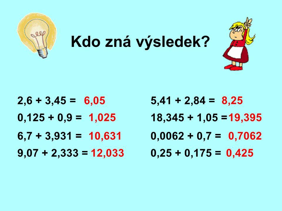 Kdo zná výsledek 2,6 + 3,45 = 6,05 5,41 + 2,84 = 8,25 0,125 + 0,9 =