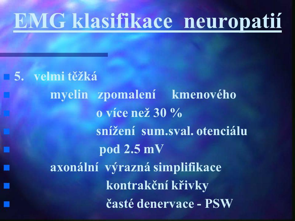 EMG klasifikace neuropatií