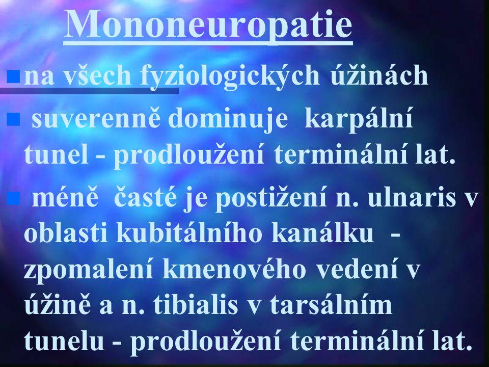 Mononeuropatie na všech fyziologických úžinách