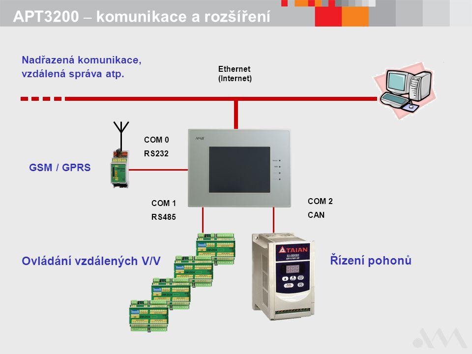 APT3200 – komunikace a rozšíření