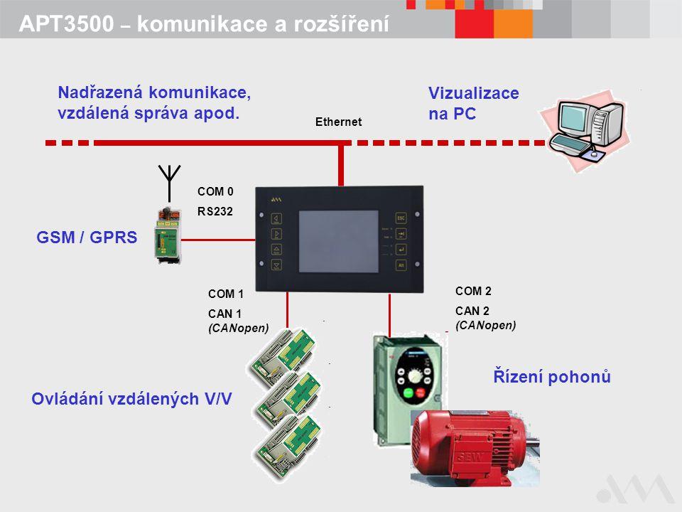 APT3500 – komunikace a rozšíření