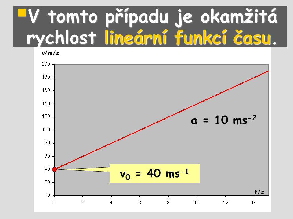 V tomto případu je okamžitá rychlost lineární funkcí času.