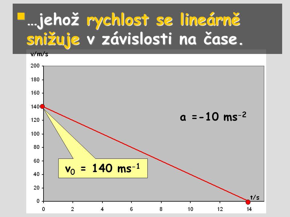 …jehož rychlost se lineárně snižuje v závislosti na čase.