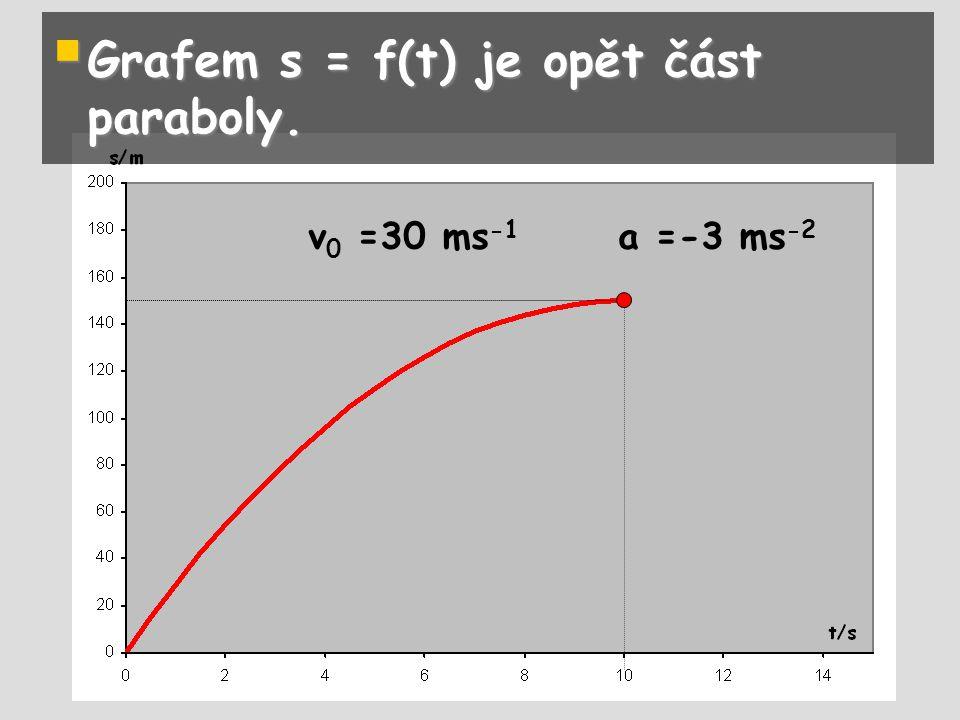 Grafem s = f(t) je opět část paraboly.