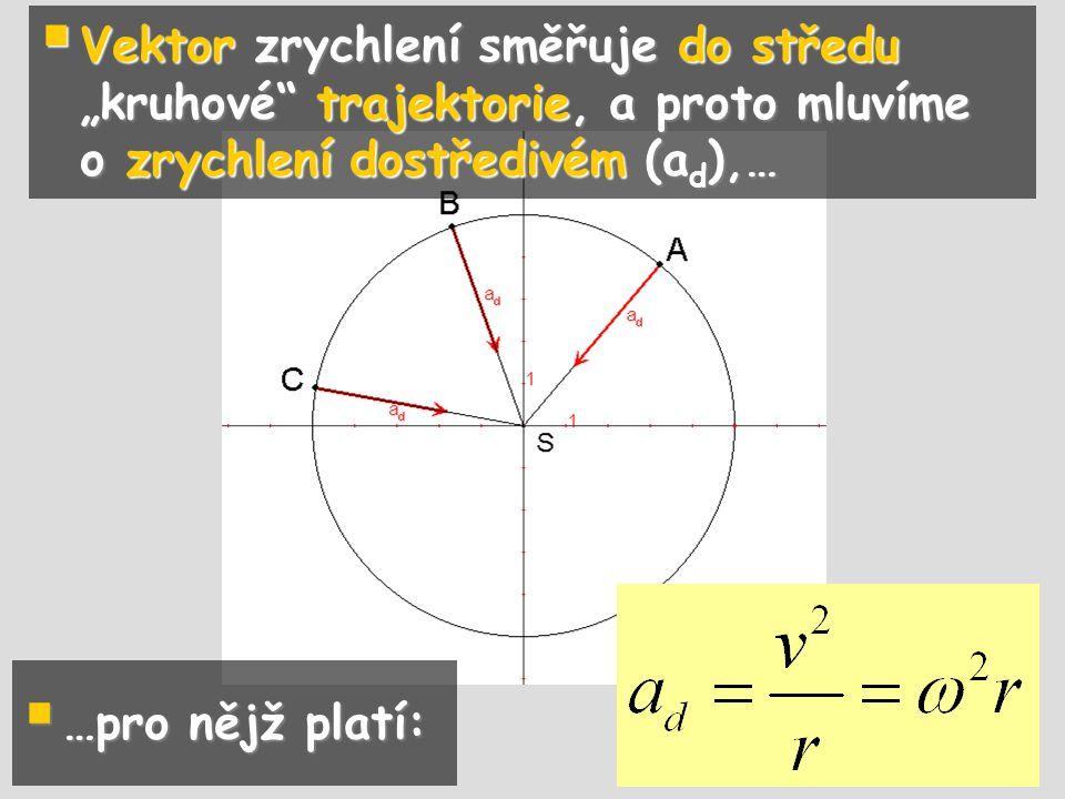 """Vektor zrychlení směřuje do středu """"kruhové trajektorie, a proto mluvíme o zrychlení dostředivém (ad),…"""