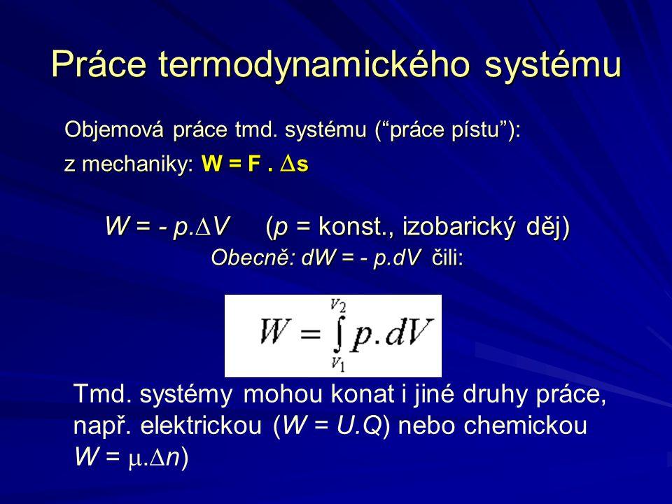 Práce termodynamického systému