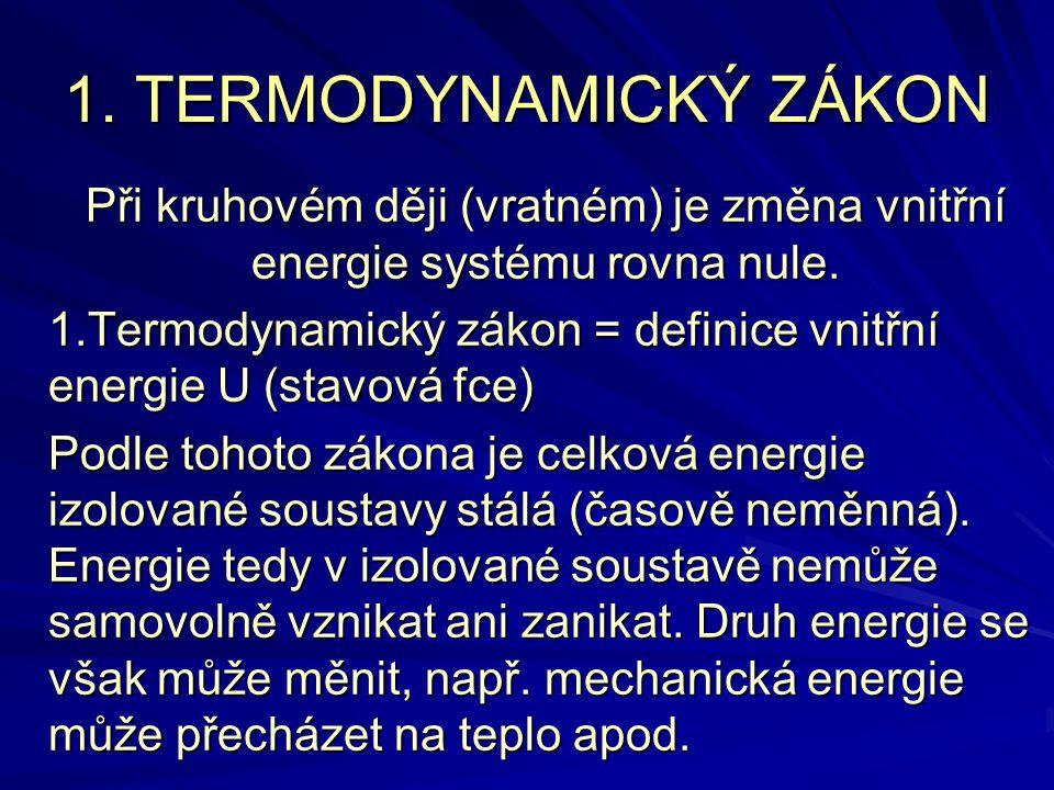 1. TERMODYNAMICKÝ ZÁKON Při kruhovém ději (vratném) je změna vnitřní energie systému rovna nule.