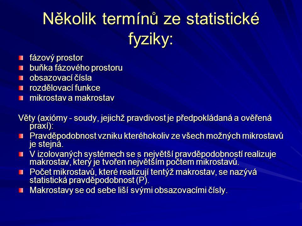 Několik termínů ze statistické fyziky: