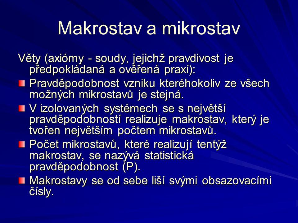 Makrostav a mikrostav Věty (axiómy - soudy, jejichž pravdivost je předpokládaná a ověřená praxí):