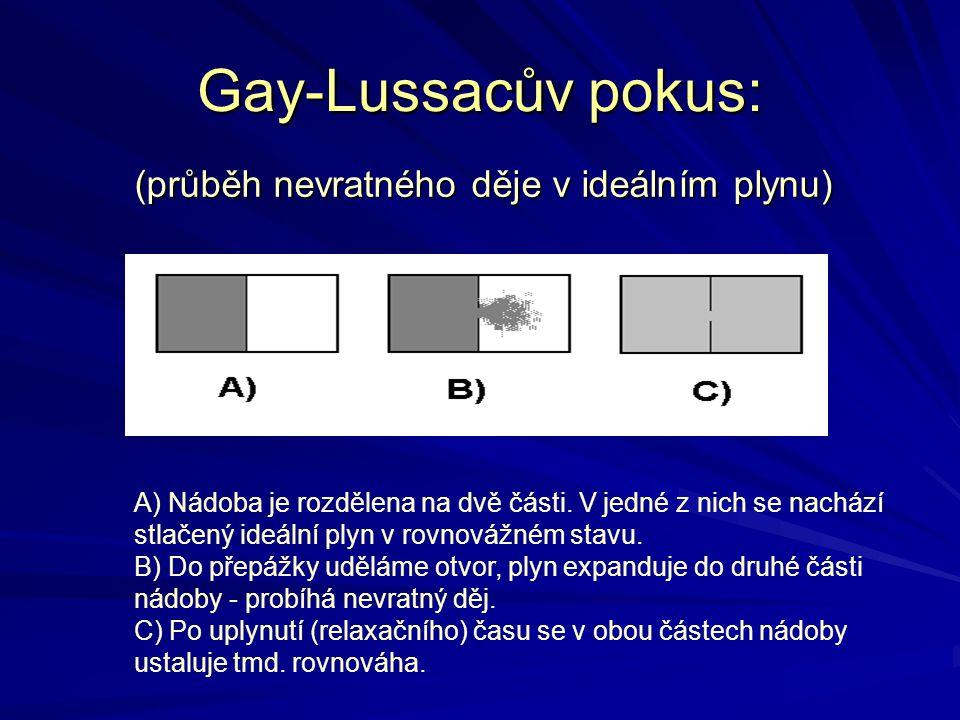 Gay-Lussacův pokus: (průběh nevratného děje v ideálním plynu)