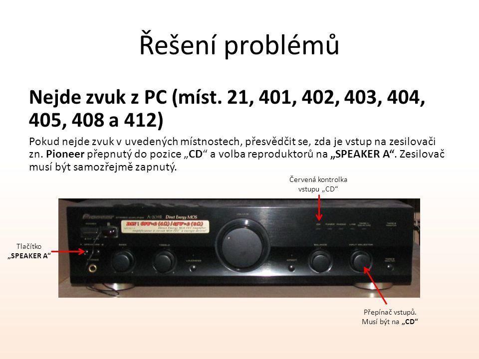 Řešení problémů Nejde zvuk z PC (míst. 21, 401, 402, 403, 404, 405, 408 a 412)