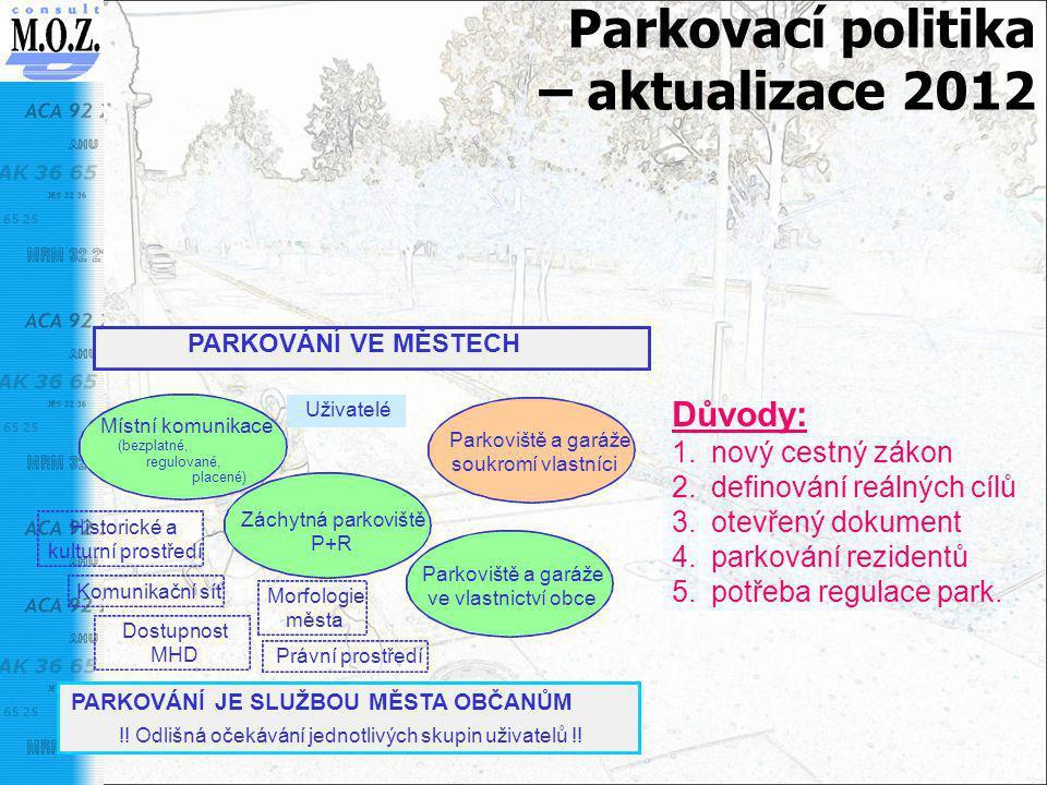 Parkovací politika – aktualizace 2012