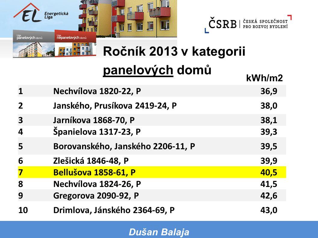 Ročník 2013 v kategorii panelových domů kWh/m2 1 Nechvílova 1820-22, P