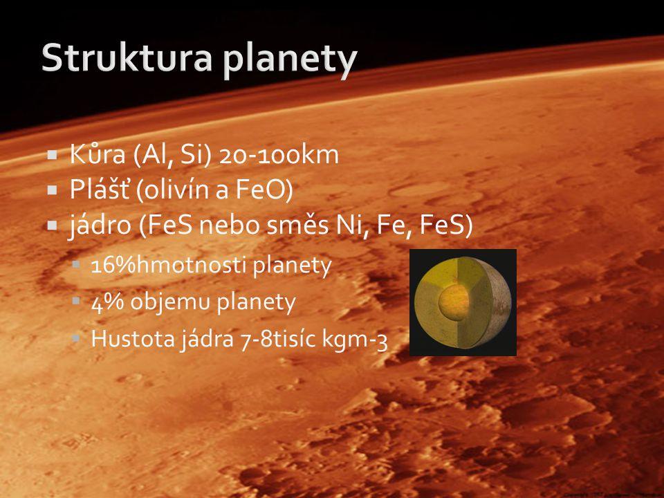 Struktura planety Kůra (Al, Si) 20-100km Plášť (olivín a FeO)