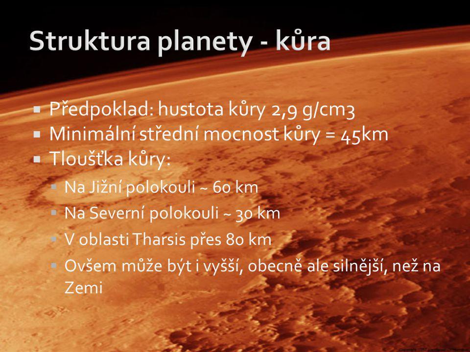 Struktura planety - kůra