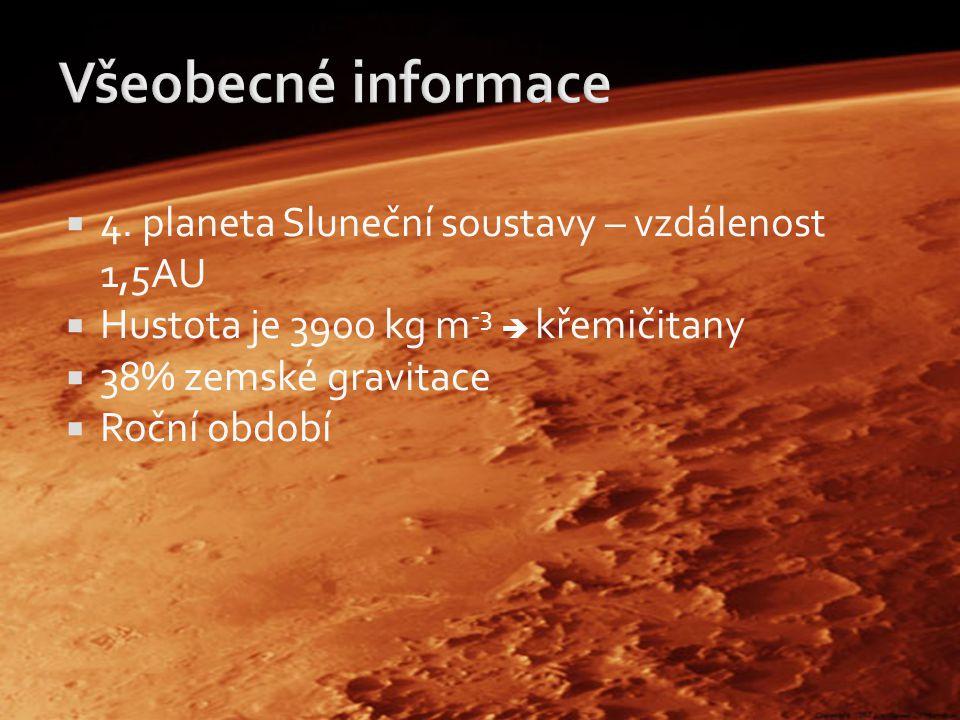 Všeobecné informace 4. planeta Sluneční soustavy – vzdálenost 1,5AU