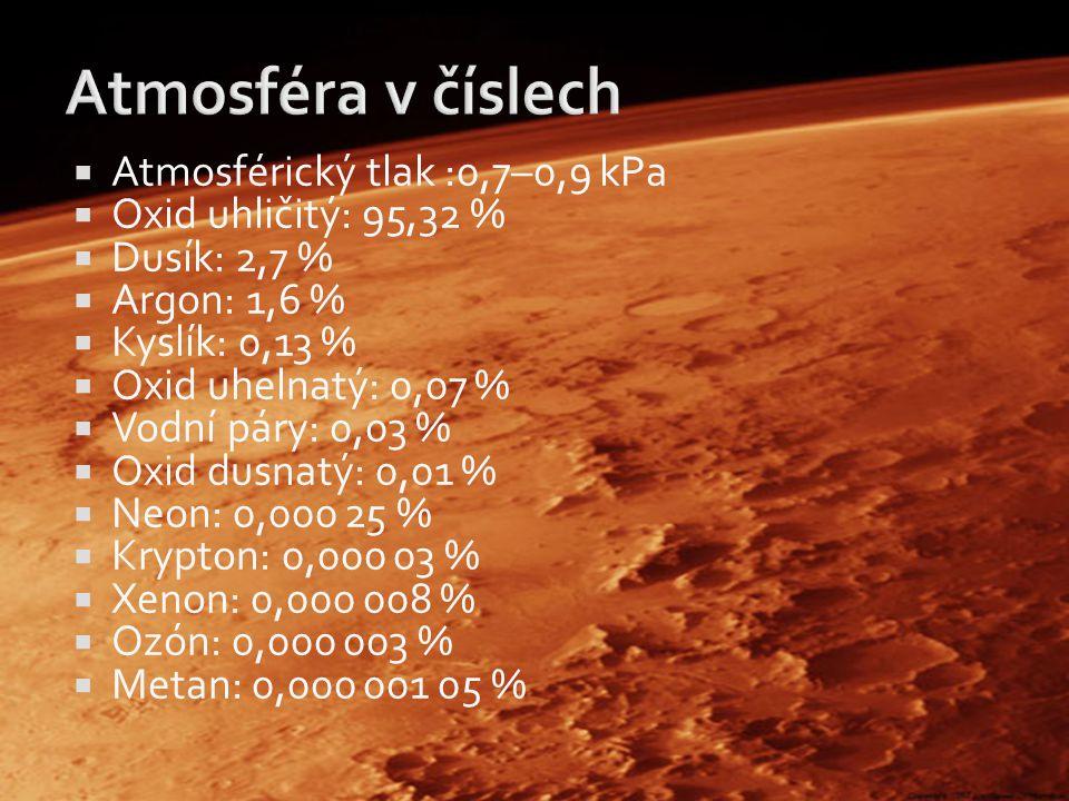 Atmosféra v číslech Atmosférický tlak :0,7–0,9 kPa
