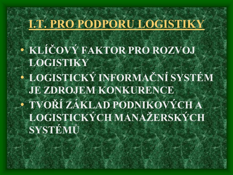I.T. PRO PODPORU LOGISTIKY