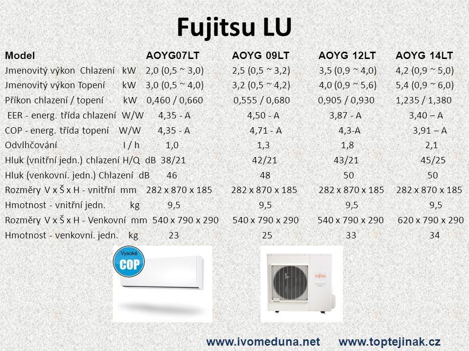 Fujitsu LU www.ivomeduna.net www.toptejinak.cz