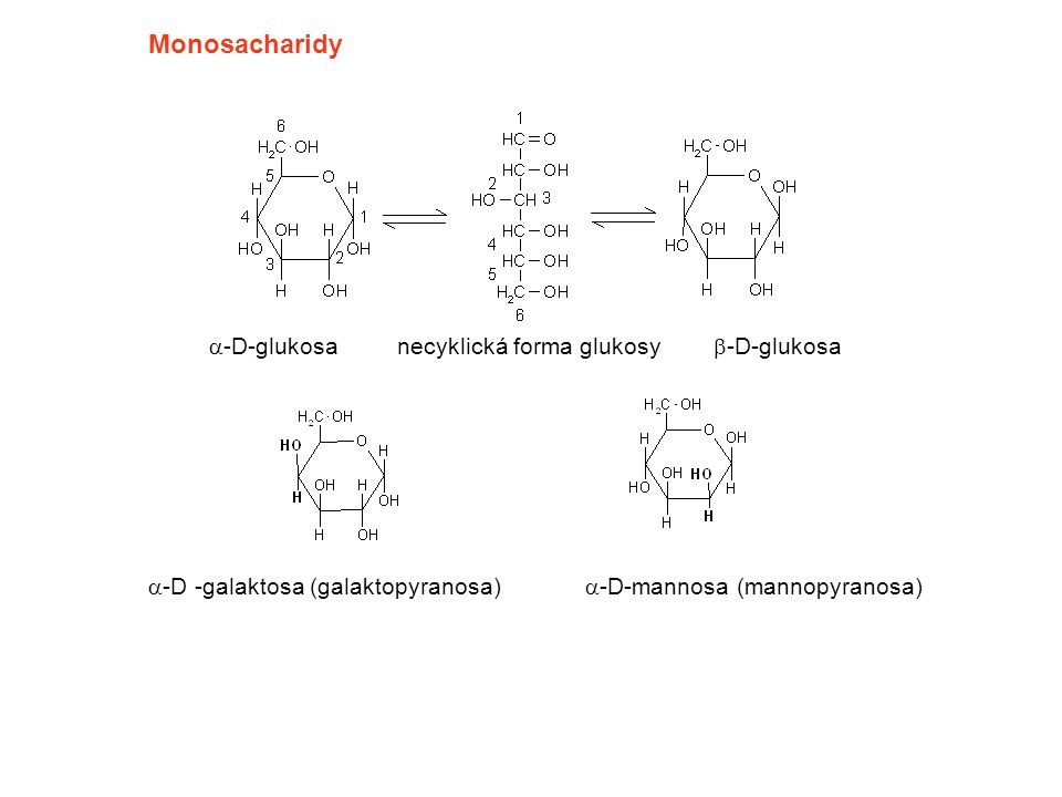 Monosacharidy -D-glukosa necyklická forma glukosy -D-glukosa