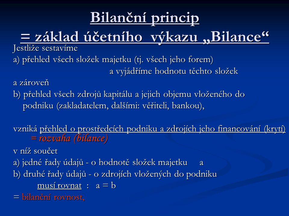 """Bilanční princip = základ účetního výkazu """"Bilance"""