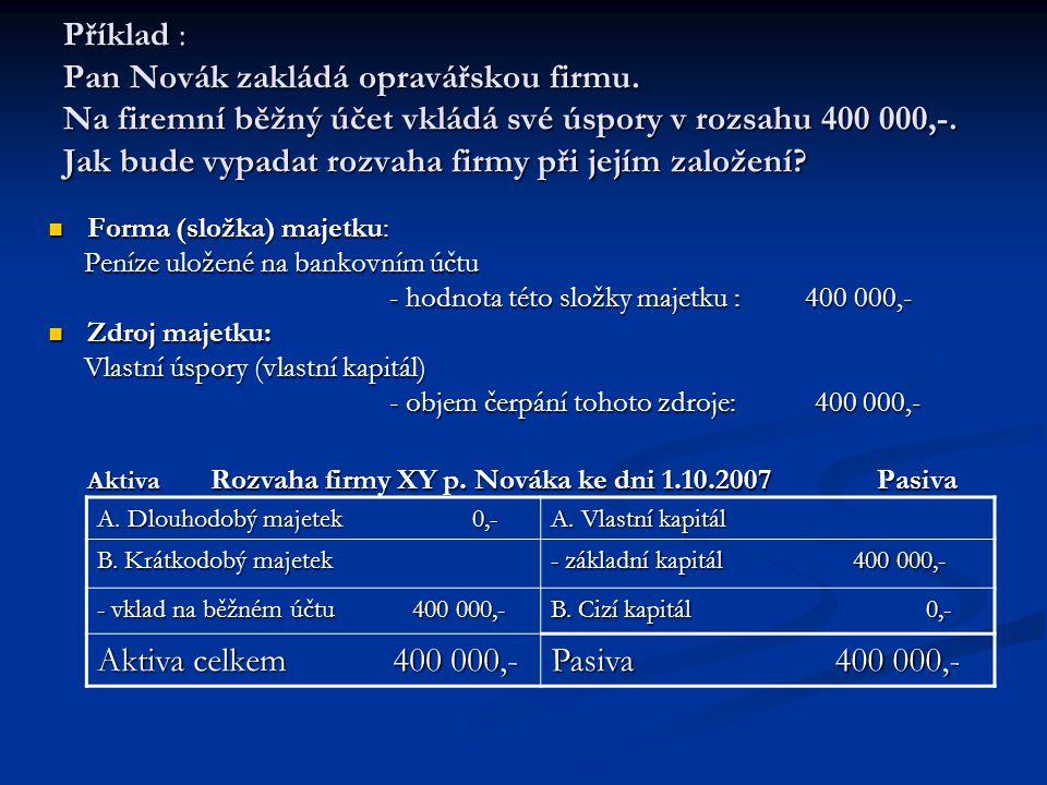 Příklad : Pan Novák zakládá opravářskou firmu
