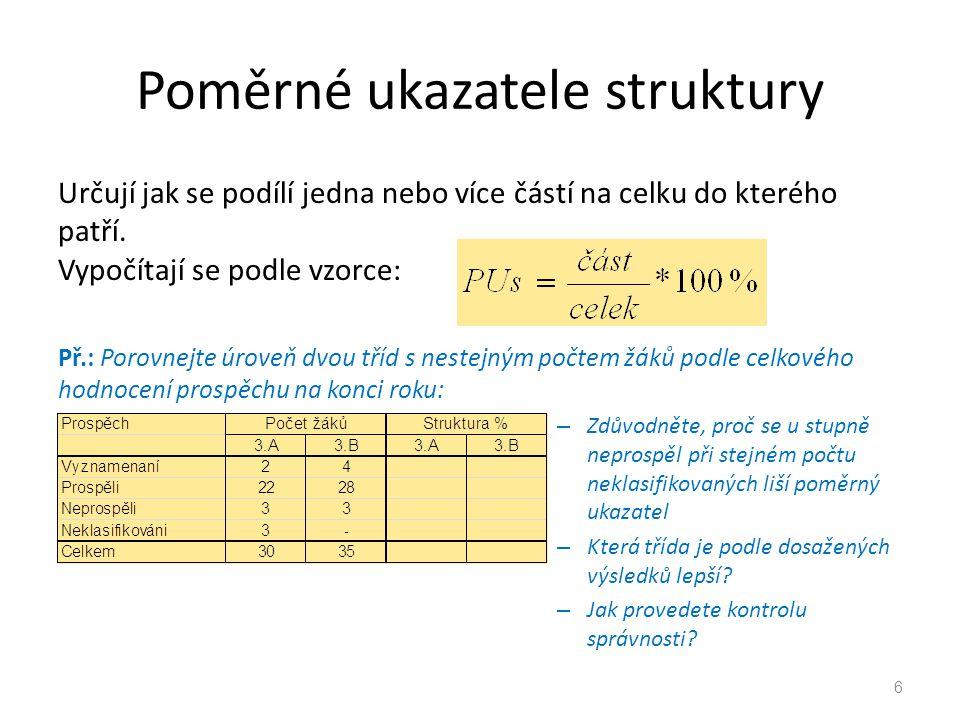 Poměrné ukazatele struktury