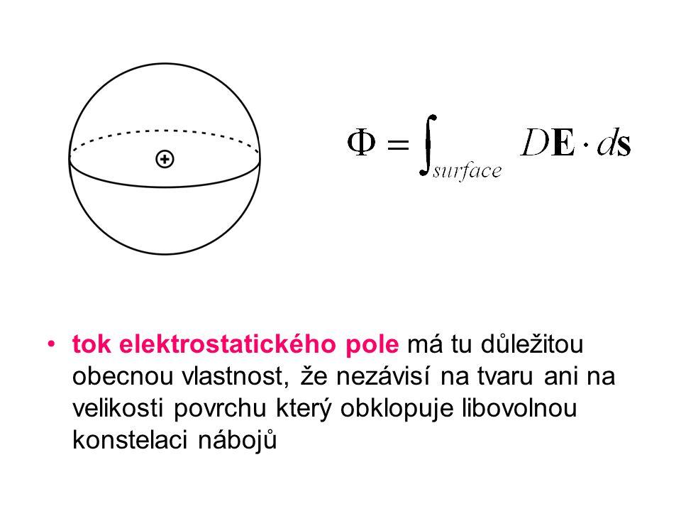 tok elektrostatického pole má tu důležitou obecnou vlastnost, že nezávisí na tvaru ani na velikosti povrchu který obklopuje libovolnou konstelaci nábojů