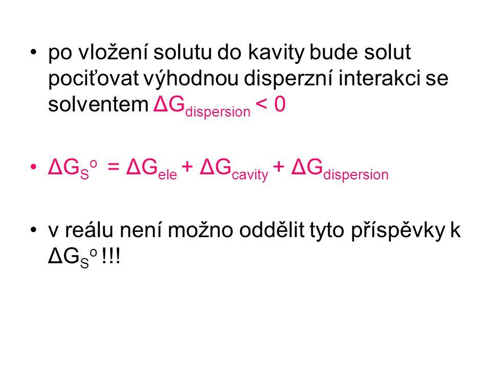 ΔGSo = ΔGele + ΔGcavity + ΔGdispersion
