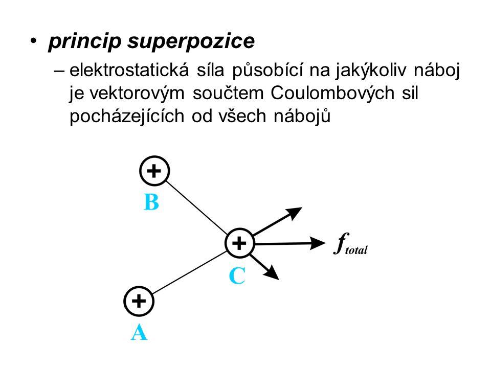 princip superpozice elektrostatická síla působící na jakýkoliv náboj je vektorovým součtem Coulombových sil pocházejících od všech nábojů.