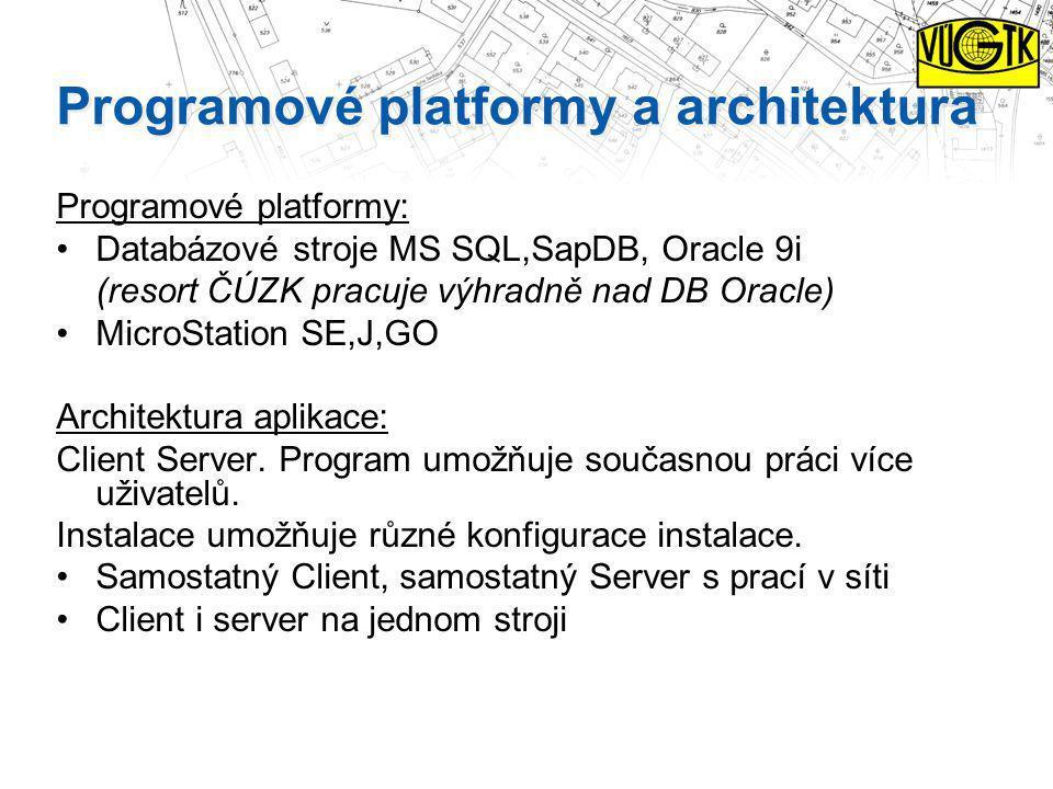 Programové platformy a architektura