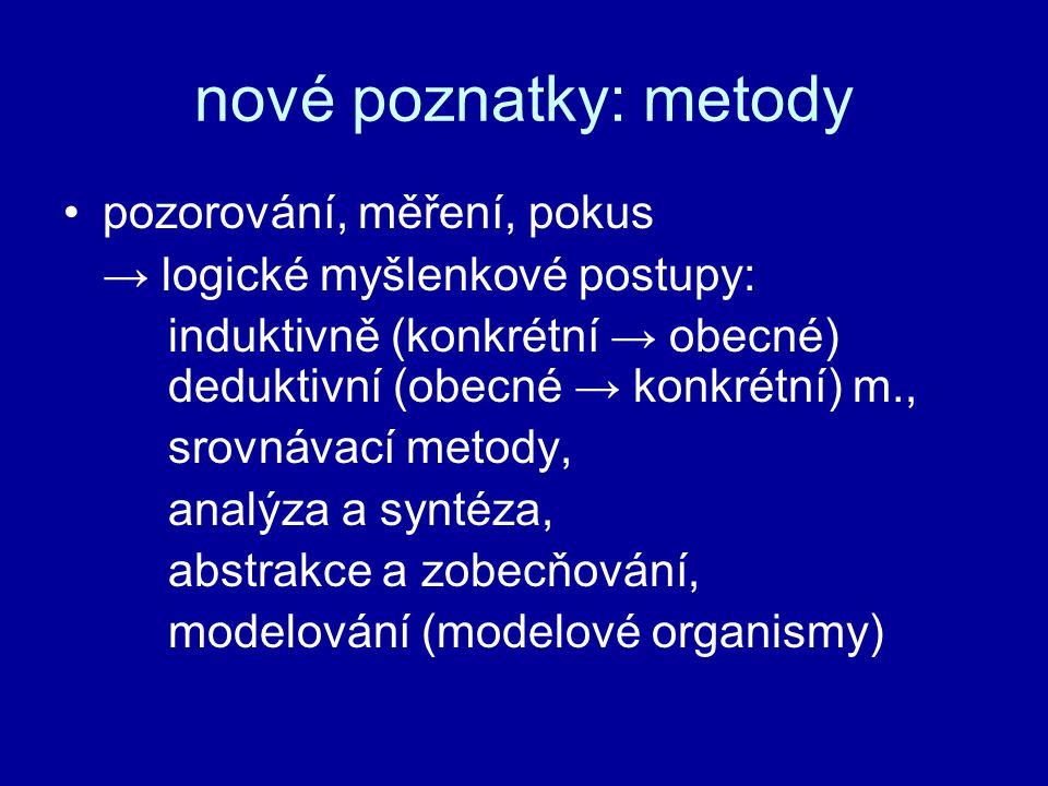 nové poznatky: metody pozorování, měření, pokus