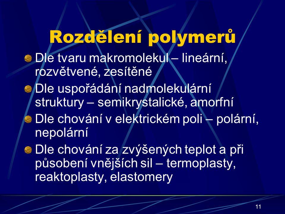 Rozdělení polymerů Dle tvaru makromolekul – lineární, rozvětvené, zesítěné. Dle uspořádání nadmolekulární struktury – semikrystalické, amorfní.