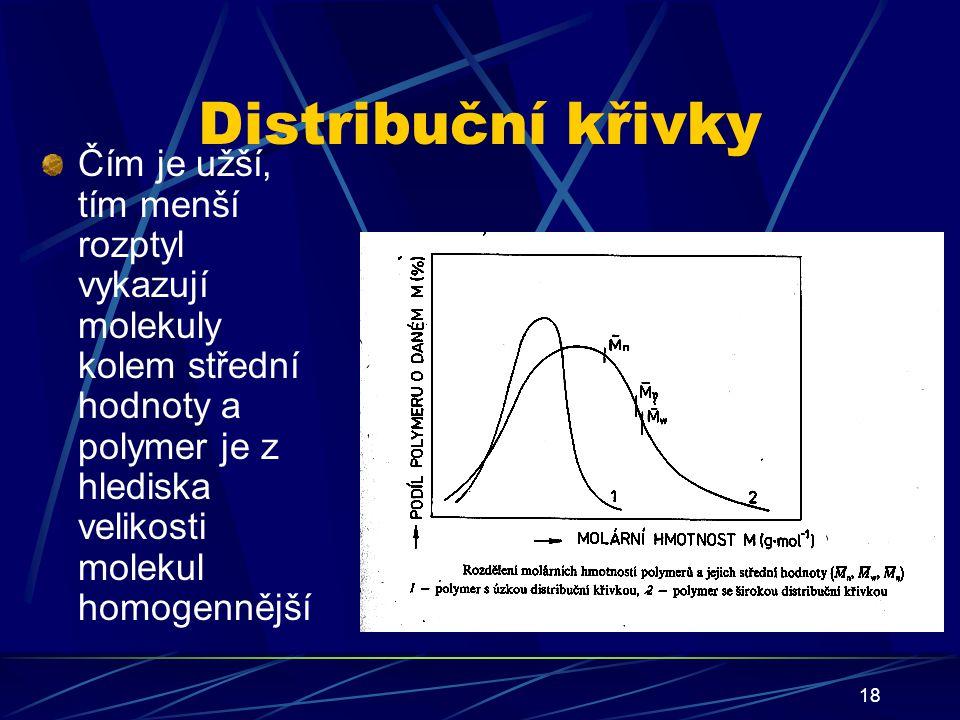 Distribuční křivky Čím je užší, tím menší rozptyl vykazují molekuly kolem střední hodnoty a polymer je z hlediska velikosti molekul homogennější.