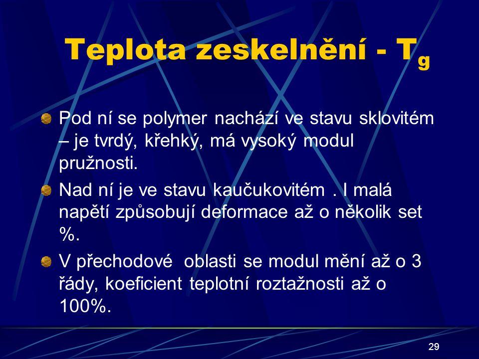 Teplota zeskelnění - Tg